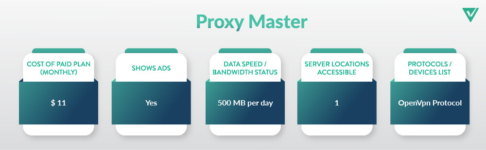 list of free VPN services 2019 - Proxy Master