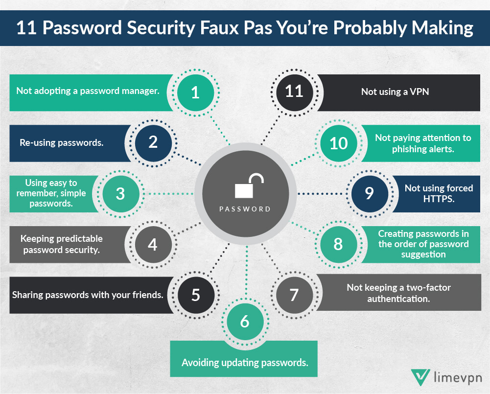 Password security tips: 11 Security Faux Pas
