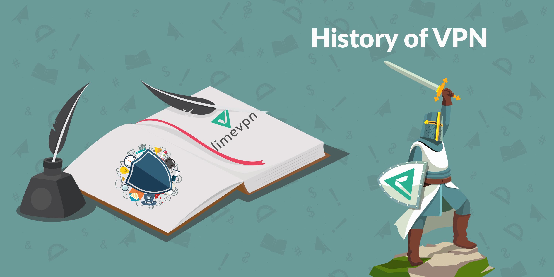 History of VPN